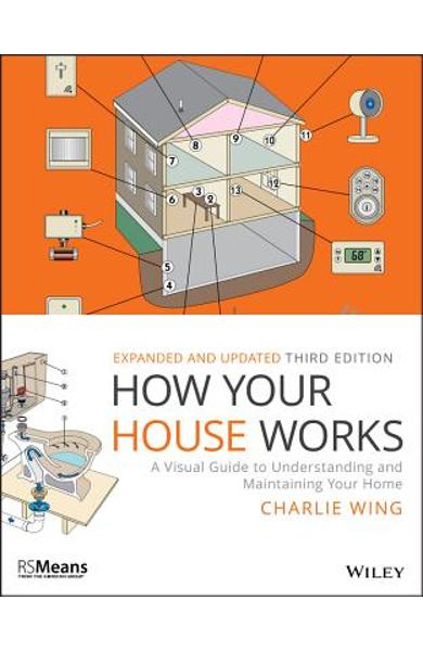 How Your House Works: A Visual Guide to Understanding and Maintaining Your Home - Charlie Wing