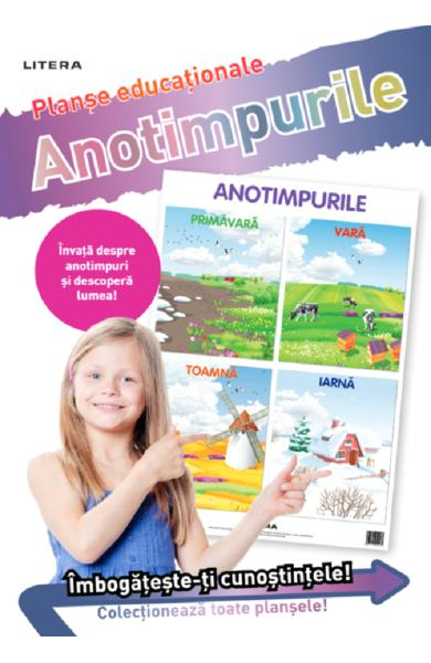 Anotimpurile. Planse educationale