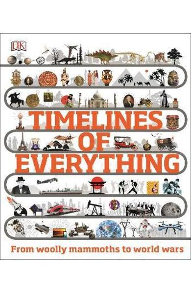 Timelines of Everything -