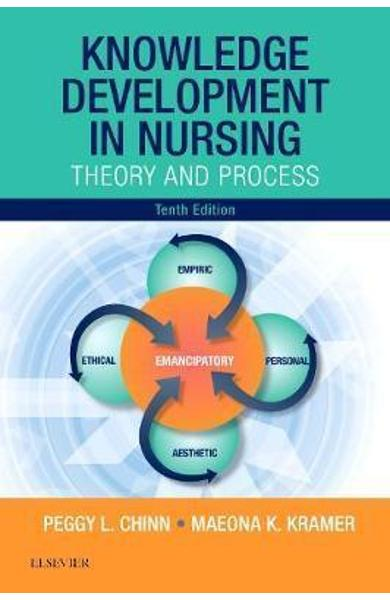 Knowledge Development in Nursing - Peggy L Chinn