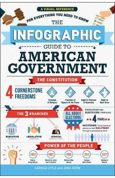 Infographic Guide to American Government - Carissa Lytle