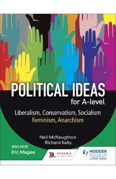 Political ideas for A Level: Liberalism, Conservatism, Socia