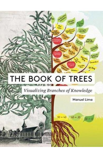 Book of Trees