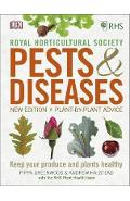RHS Pests & Diseases -