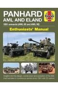 Panhard AML and Eland