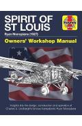 Spirit of St Louis Manual