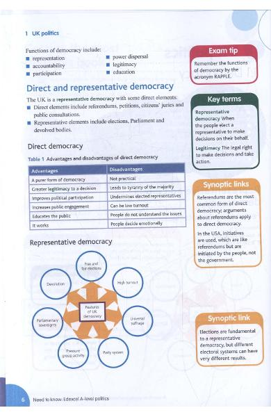 Need to Know: Edexcel A-level Politics
